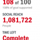 This Thing Called Thunderclap Helped Me Reach 1 Million People About My Book (Not Really, But Kind Of)